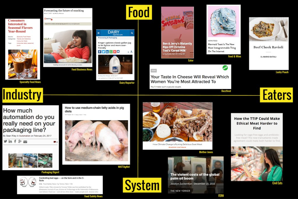 Food journalism can address a variety of subjects
