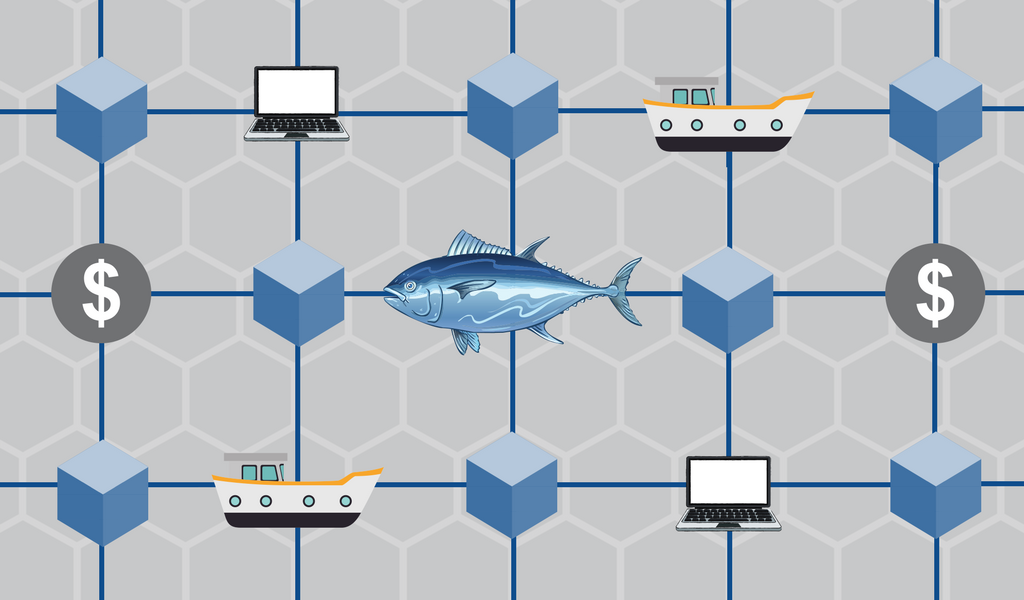 blockchain including boats, fishes, and computers