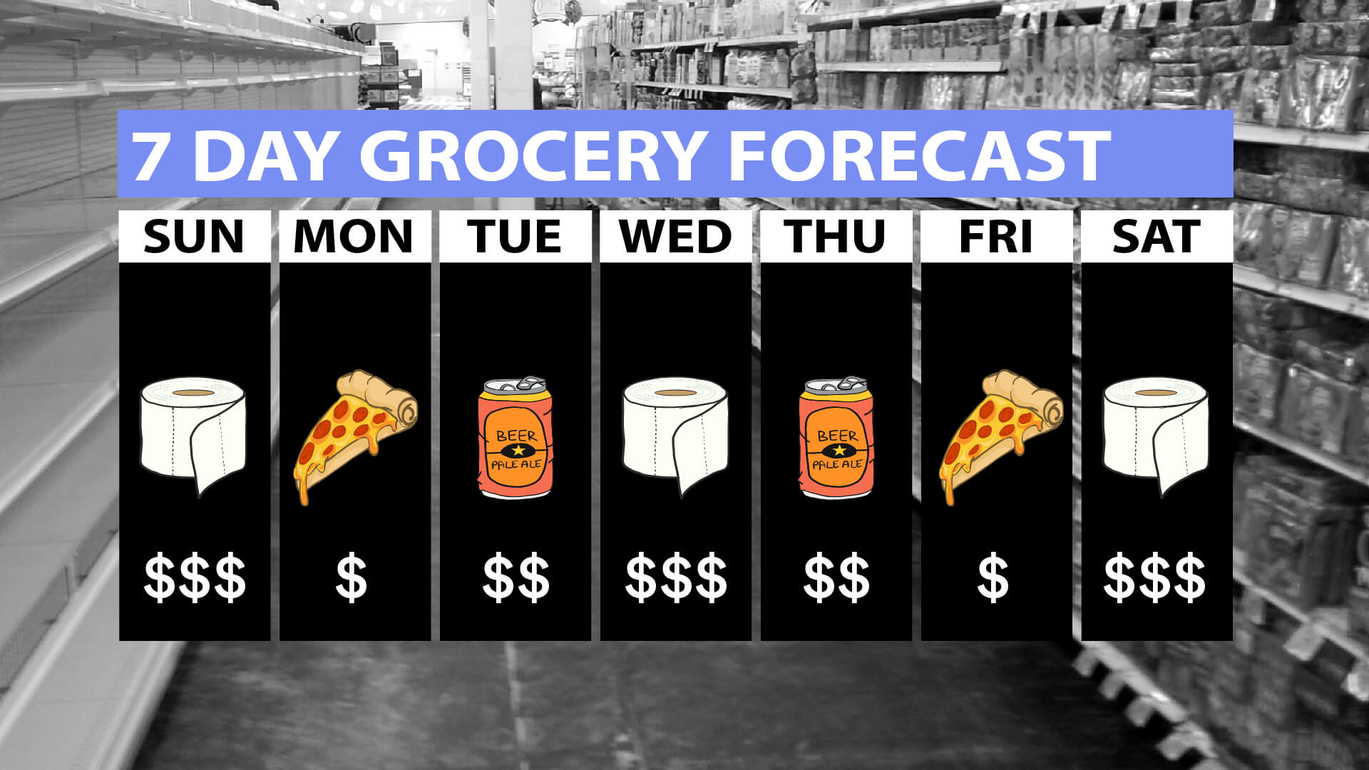 7-day grocery forecast with toilet paper, frozen pizza, and beer on grocery aisle black and white photo. January 2021