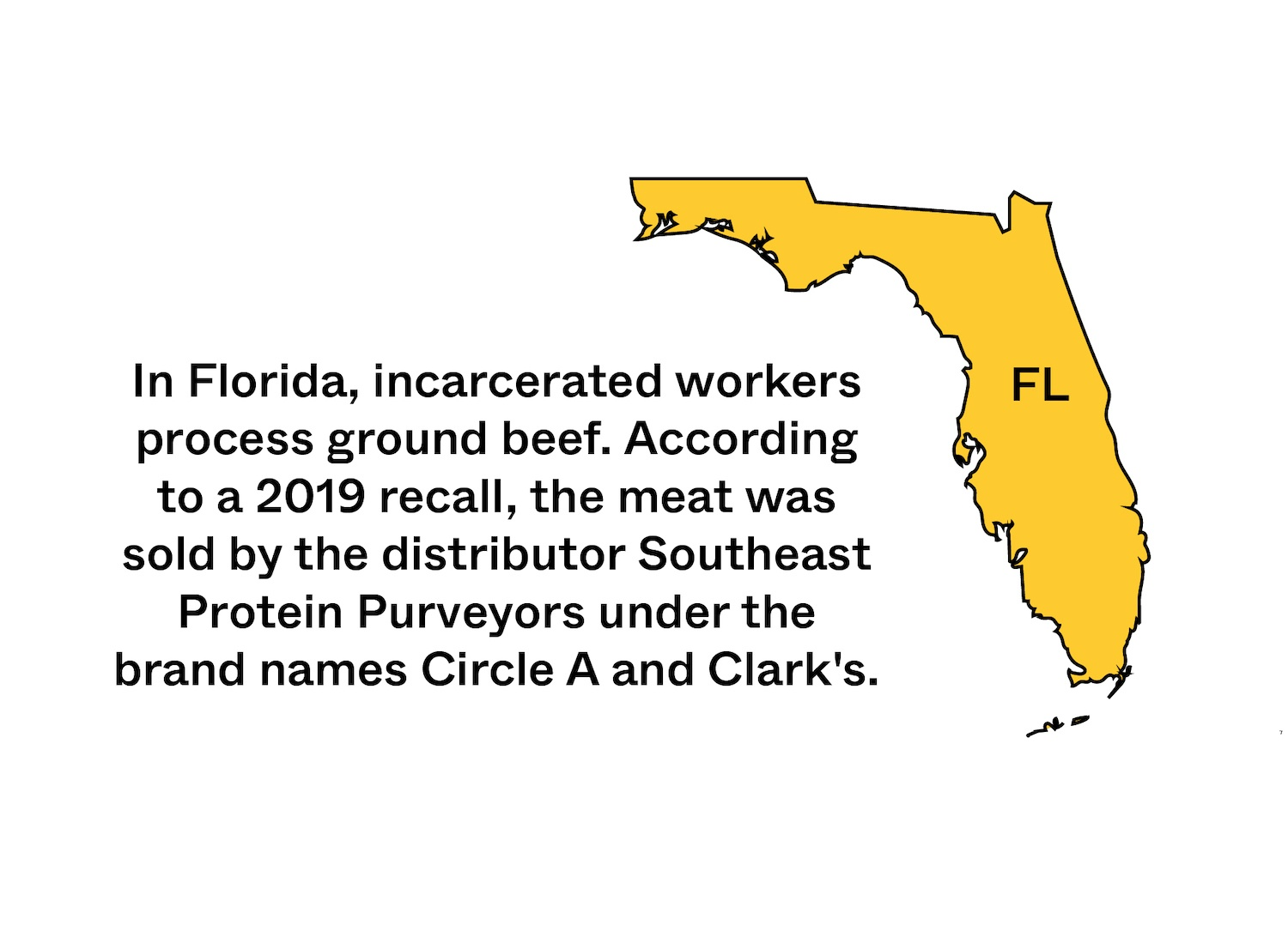 State of Florida in yellow with a statistic about inmate made food. May 2021